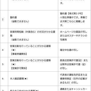 愛知県休業協力金の必要書類が省略できる場合があります