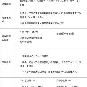 まん延防止等重点措置の実施に伴う愛知県感染防止対策協力金について