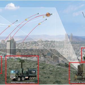 迎撃率90%!アイアンドーム防空システム。