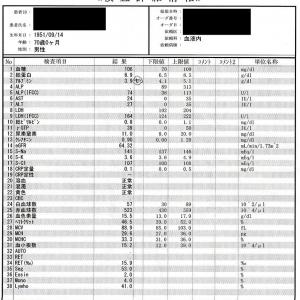 悪性リンパ腫で6年目の検査 2021.10.12