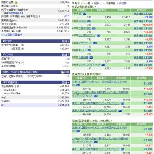 8/12~9/13の損益・PF(+181,734円)