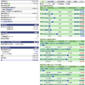 9/17~9/20の損益・PF(-25,728円)