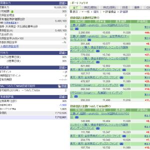 9/23~10/18の損益・PF(+114,641円)