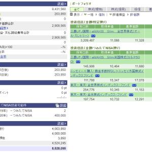 11/23~12/3の損益・PF(+158,179円)