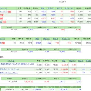 4/24の損益・PF(-24,938円)