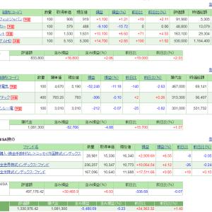 4/25,26の損益・PF(+8,364円)