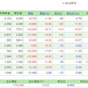 7/1~5の損益・PF(+237,715円)