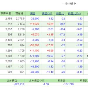 7/29~8/2の損益・PF(-134,975円)