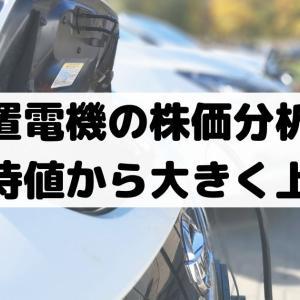 HIOKI(日置電機)の株価分析!期待値から短期・長期の株価上昇【6866】