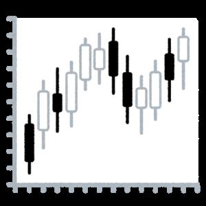初心者がFXで長期運用する為にエクセルで見積もり表を作ってみた!