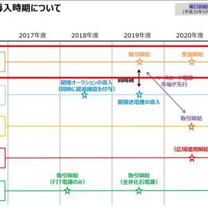 日本の電力マーケットの展望②  ベースロード市場とは
