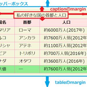 HTML入門 テーブルを作る要素(3)