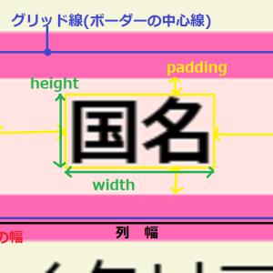 HTML入門 テーブルを作る要素(4)