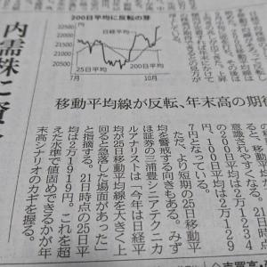 今朝の日経から1年10月22日 日経株価は年末高への期待、だそうです 【株・投信・マーケット】