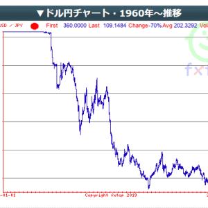 今朝の日経から2年1月18日 デフレが招く円の変質【経済情勢】