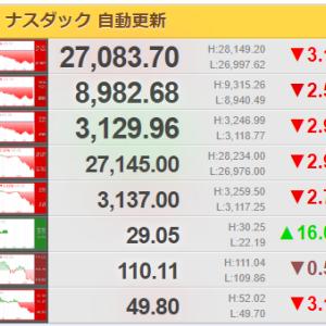 トレンドは変わった「株価は下落局面へ」