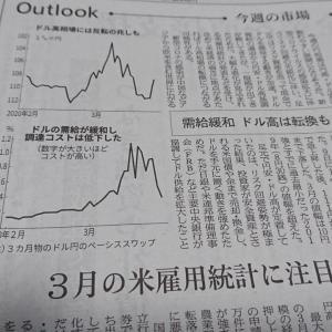 今朝の日経から2年3月29日 円高なのか、ドル高なのか【株式・投信・マーケット】