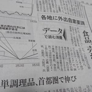 今朝の日経から2年3月29日 なぜ冷凍食品を買うのか【経済情勢】