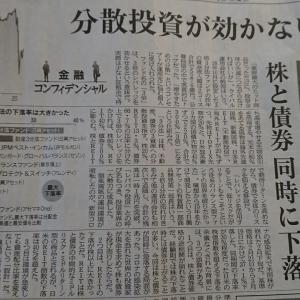 今朝の日経から2年4月14日  レババラ投信も歯が立たなかった暴落【株式・投信・マーケット】