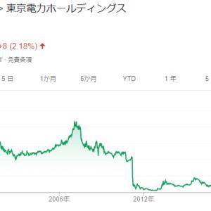 東京電力株は「財産株」と言われていた