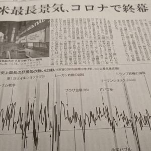 今朝の日経から2年6月11日 アメリカ景気拡大も、これまで【経済情勢】