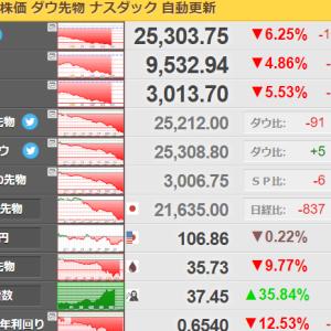 株価の下落を待てる気持ち【高値掴みはもうしない】
