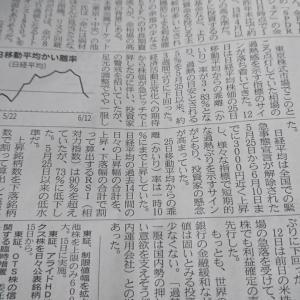 今朝の日経から2年6月13日 過熱感は薄れたが【株式・投信・マーケット】