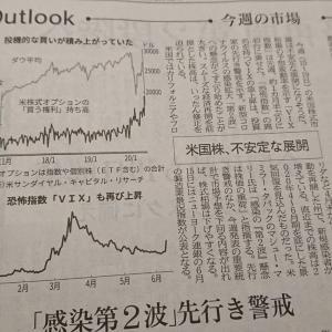 今朝の日経から2年6月14日 米株の押し下げ要因はいくつもある【株式・投信・マーケット】