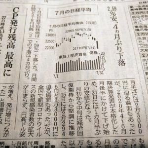 今朝の日経から2年8月1日 7月は下落の月だった【株式・投信・マーケット】