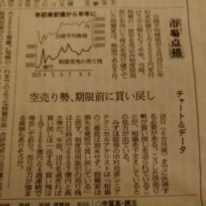 今朝の日経から2年9月17日 空売り買い戻しが相場を支える?【株式・投信・マーケット】