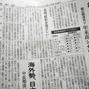 今朝の日経から2年9月18日 円高で下がった日経平均【株式・投信・マーケット】