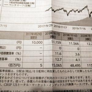 「楽天・全米株式」の報告書が来た