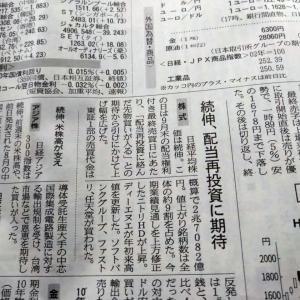 今朝の日経から2年9月29日 引けにかけての値上がり【株式・投信・マーケット】