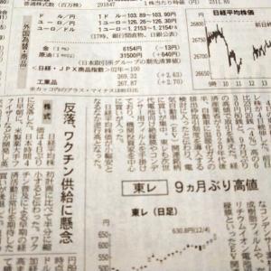 今朝の日経から2年12月5日 底堅さを感じた日経平均【株式・投信・マーケット】