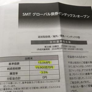 「SMTグローバル債券」の報告書