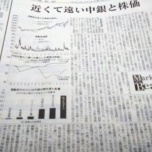 今朝の日経から3年6月7日 恐怖指数低下が意味するもの【株式・投信・マーケット】