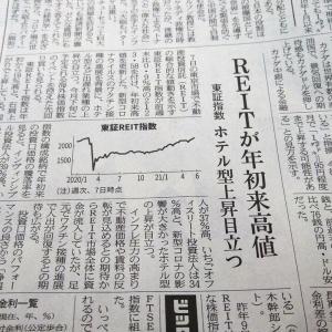 今朝の日経から3年6月8日 リートが騰がって来ました【株式・投信・マーケット】