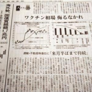 今朝の日経から3年6月10日 リオープン銘柄、って何?【株式・投信・マーケット】