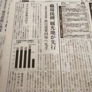 今朝の日経から3年6月10日 職場接種が拡大しそう【経済情勢】