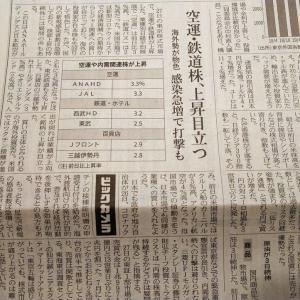 今朝の日経から3年7月28日 売買は閑散、状態【株式・投信・マーケット】