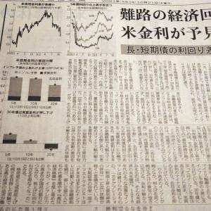 今朝の日経から3年10月21日 アメリカ経済は大丈夫か【経済情勢】