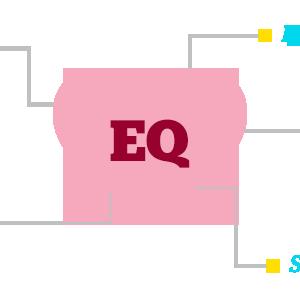 「EQ」を高める方法(前編)