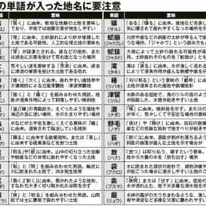 再掲 日本の危険な地名