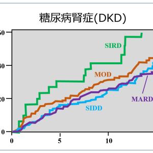 『2型糖尿病』は存在しない[21] 日本人の解析結果-3