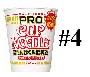 [お知らせ]ブログ別館記事更新:謎のカップヌードルPro その4