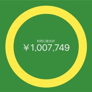 手取り17万円の新卒が一人暮らしで1年間に100万円貯金した秘訣
