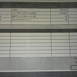 ライザップ2ヶ月セッション結果報告。