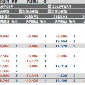 イキナリAUTO(自動売買)の集計:  7/29~ 8/2