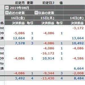 イキナリAUTO(自動売買)の集計: 8/12~ 8/16