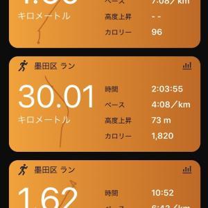Go To 荒川河川敷で30km